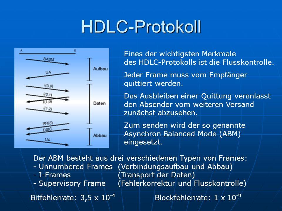 HDLC-Protokoll Eines der wichtigsten Merkmale des HDLC-Protokolls ist die Flusskontrolle. Jeder Frame muss vom Empfänger quittiert werden. Das Ausblei