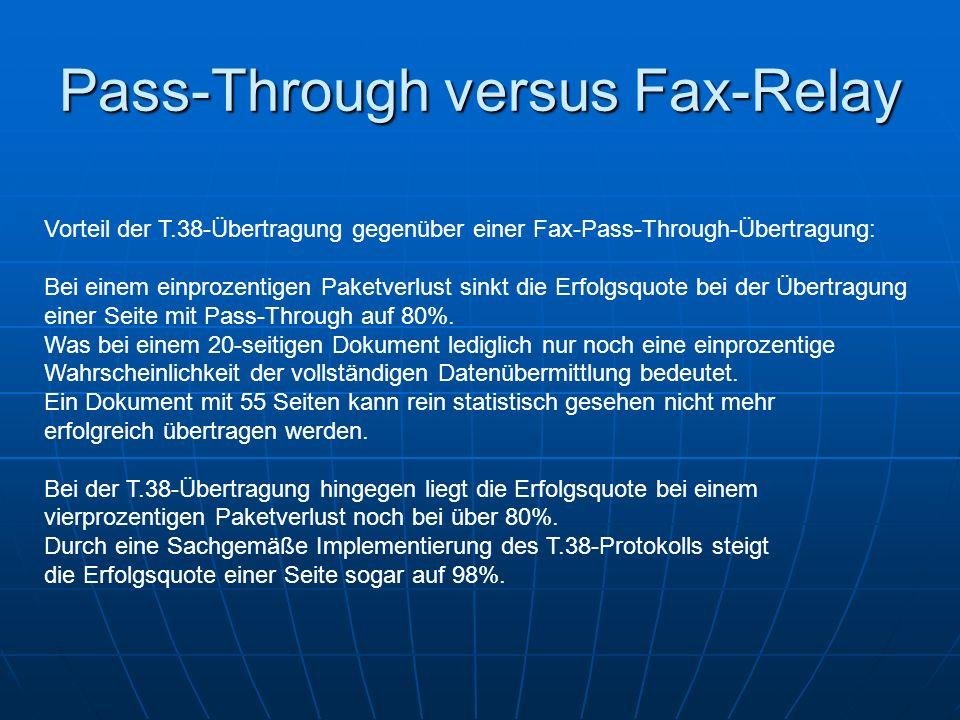 Pass-Through versus Fax-Relay Vorteil der T.38-Übertragung gegenüber einer Fax-Pass-Through-Übertragung: Bei einem einprozentigen Paketverlust sinkt d