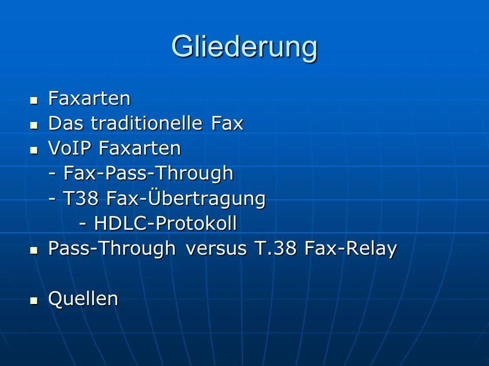 Gliederung Faxarten Faxarten Das traditionelle Fax Das traditionelle Fax VoIP Faxarten VoIP Faxarten - Fax-Pass-Through - T38 Fax-Übertragung - HDLC-P