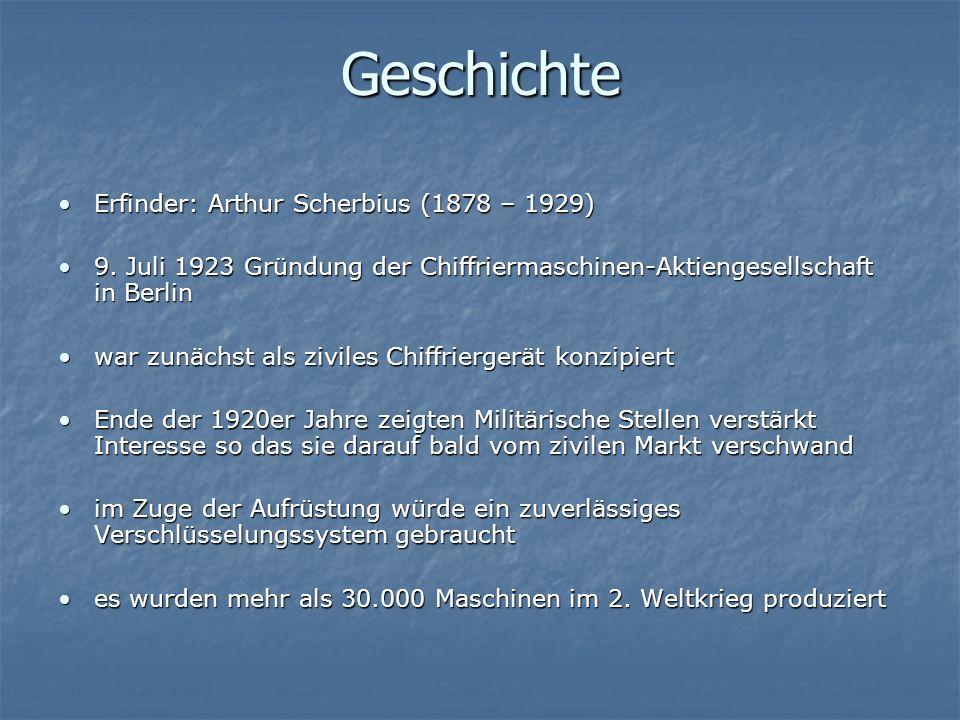 Geschichte Erfinder: Arthur Scherbius (1878 – 1929)Erfinder: Arthur Scherbius (1878 – 1929) 9.
