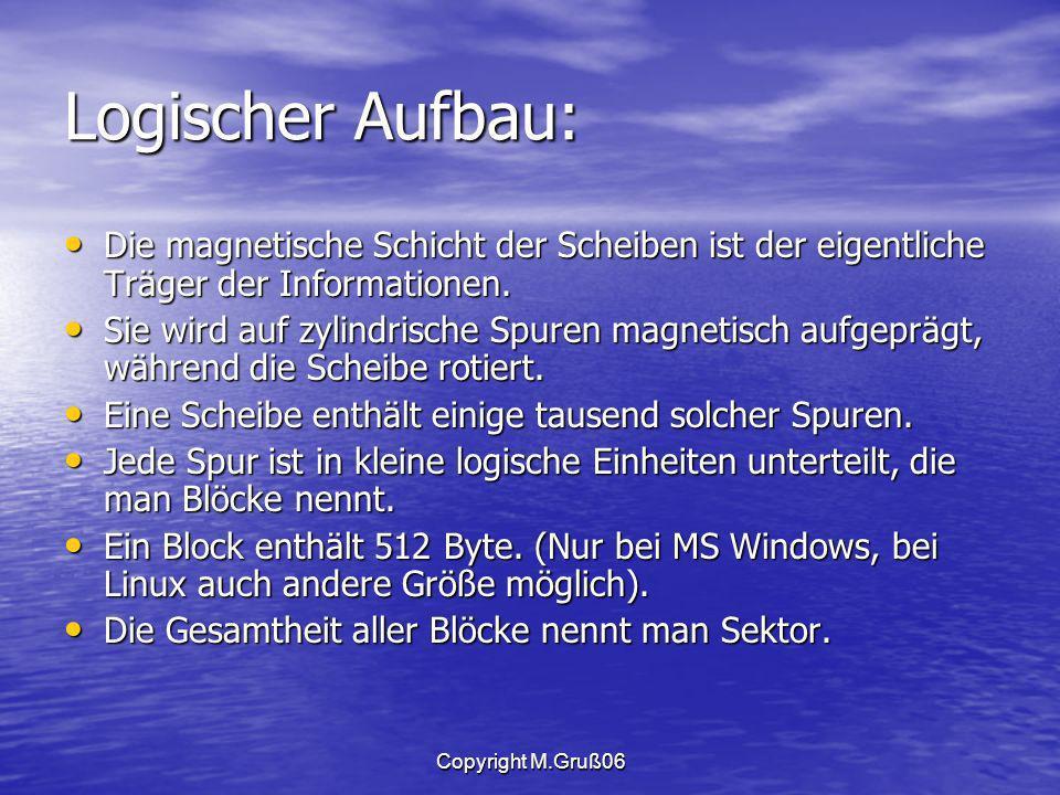 Copyright M.Gruß06 Logischer Aufbau: Die magnetische Schicht der Scheiben ist der eigentliche Träger der Informationen.