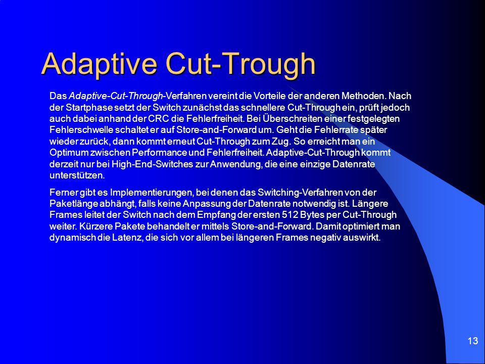 13 Adaptive Cut-Trough Das Adaptive-Cut-Through-Verfahren vereint die Vorteile der anderen Methoden. Nach der Startphase setzt der Switch zunächst das