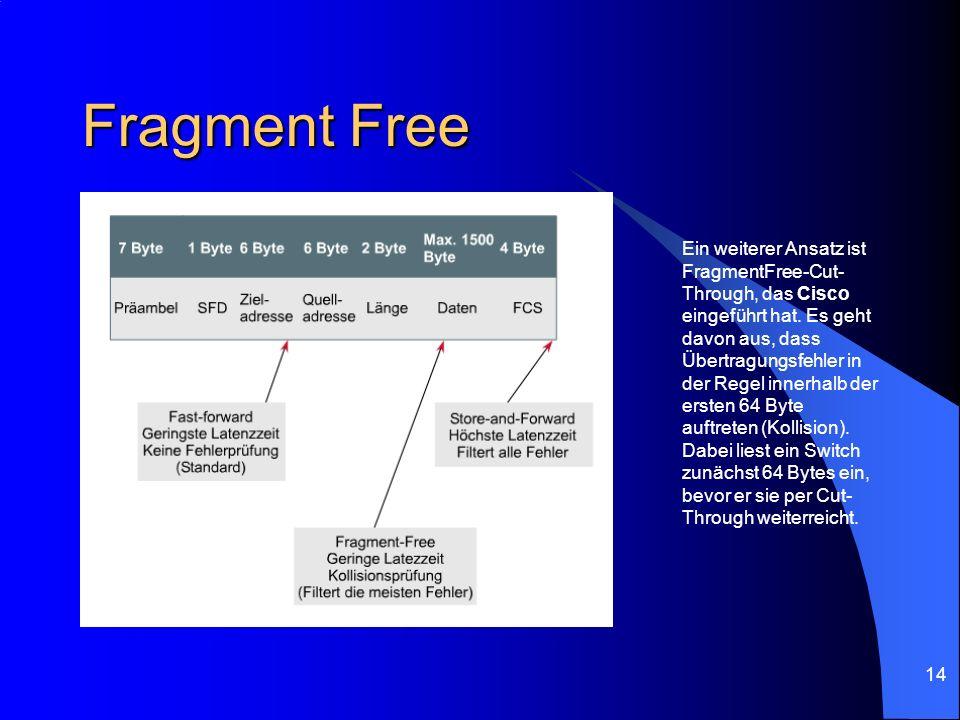 14 Fragment Free Ein weiterer Ansatz ist FragmentFree-Cut- Through, das Cisco eingeführt hat. Es geht davon aus, dass Übertragungsfehler in der Regel