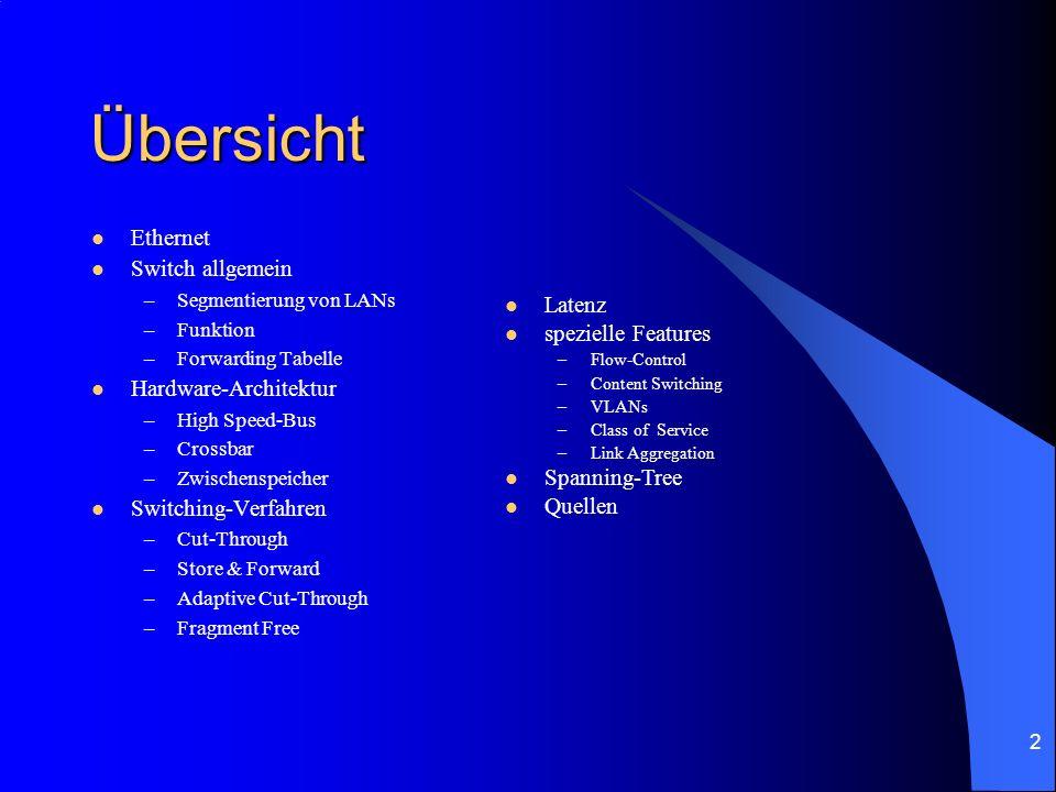 2 Übersicht Ethernet Switch allgemein –Segmentierung von LANs –Funktion –Forwarding Tabelle Hardware-Architektur –High Speed-Bus –Crossbar –Zwischensp