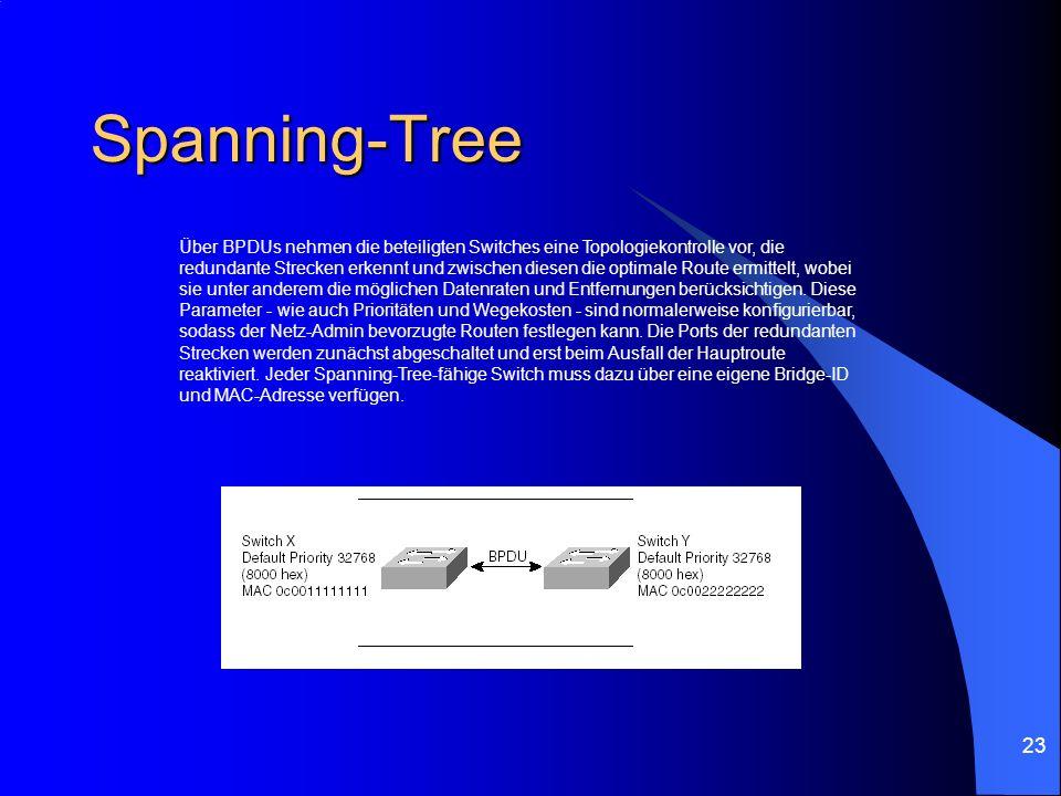 23 Spanning-Tree Über BPDUs nehmen die beteiligten Switches eine Topologiekontrolle vor, die redundante Strecken erkennt und zwischen diesen die optim