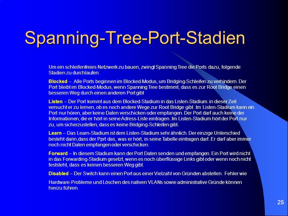 25 Spanning-Tree-Port-Stadien Um ein schleifenfreies Netzwerk zu bauen, zwingt Spanning Tree die Ports dazu, folgende Stadien zu durchlaufen: Blocked