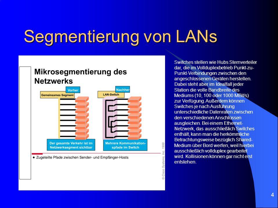 4 Segmentierung von LANs Switches stellen wie Hubs Sternverteiler dar, die im Vollduplexbetrieb Punkt-zu- Punkt-Verbindungen zwischen den angeschlosse