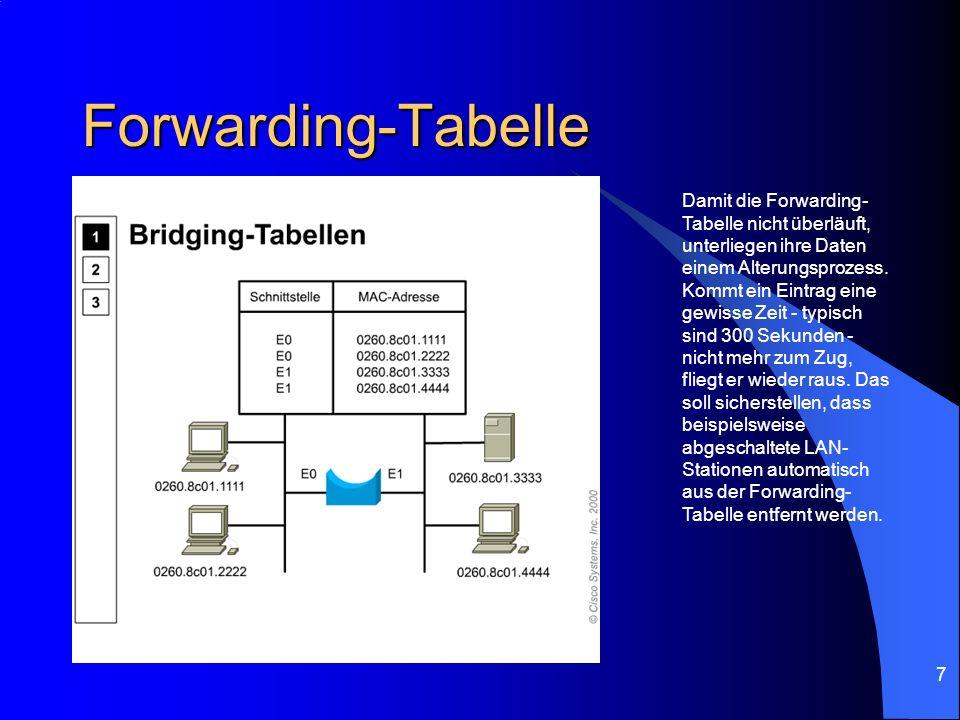 7 Forwarding-Tabelle Damit die Forwarding- Tabelle nicht überläuft, unterliegen ihre Daten einem Alterungsprozess. Kommt ein Eintrag eine gewisse Zeit