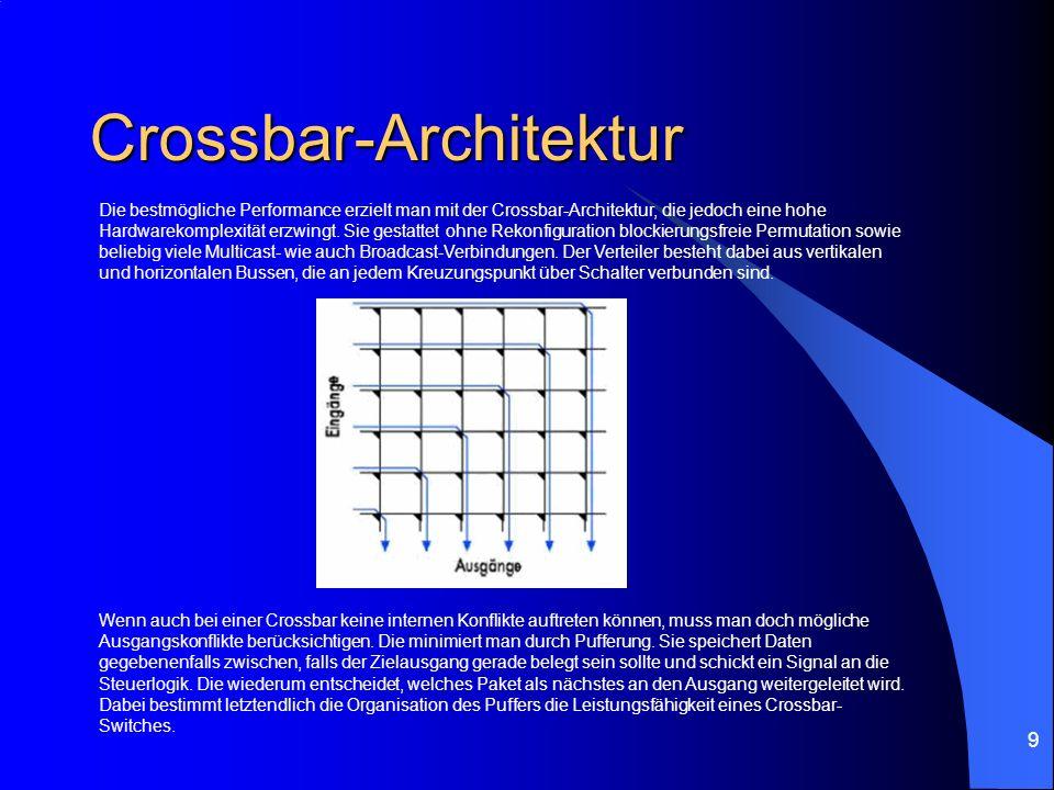 9 Crossbar-Architektur Die bestmögliche Performance erzielt man mit der Crossbar-Architektur, die jedoch eine hohe Hardwarekomplexität erzwingt. Sie g