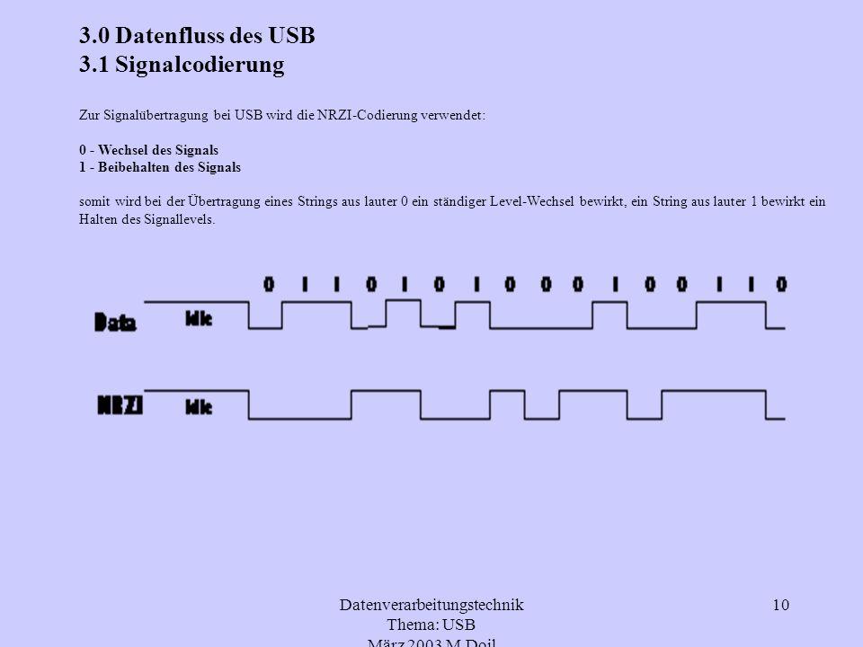Datenverarbeitungstechnik Thema: USB März 2003 M.Doil 10 3.0 Datenfluss des USB 3.1 Signalcodierung Zur Signalübertragung bei USB wird die NRZI-Codier