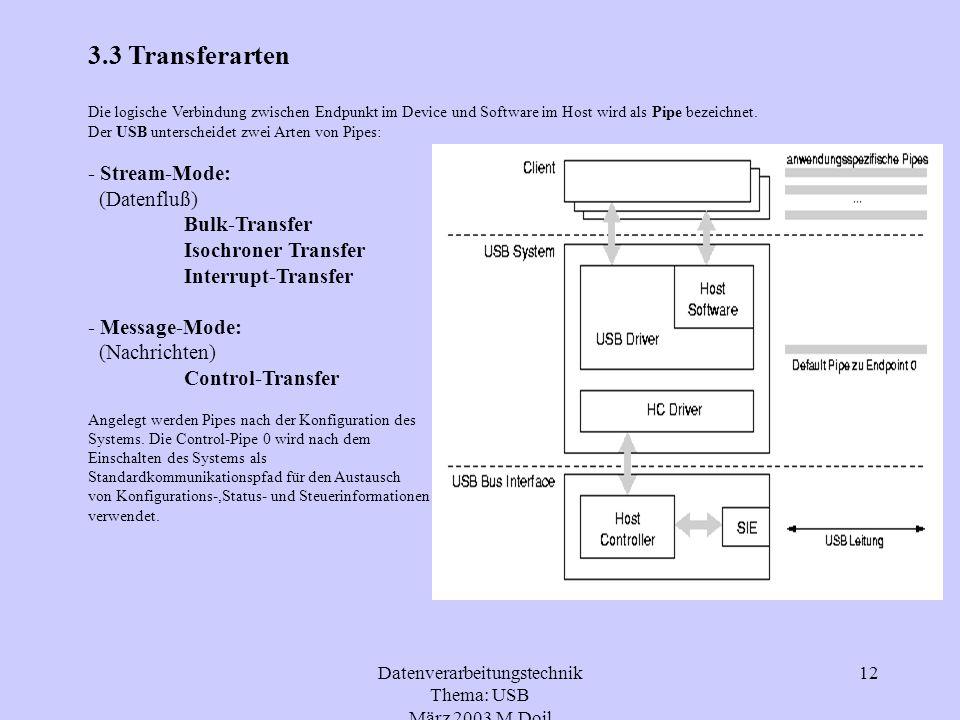 Datenverarbeitungstechnik Thema: USB März 2003 M.Doil 12 3.3 Transferarten Die logische Verbindung zwischen Endpunkt im Device und Software im Host wi
