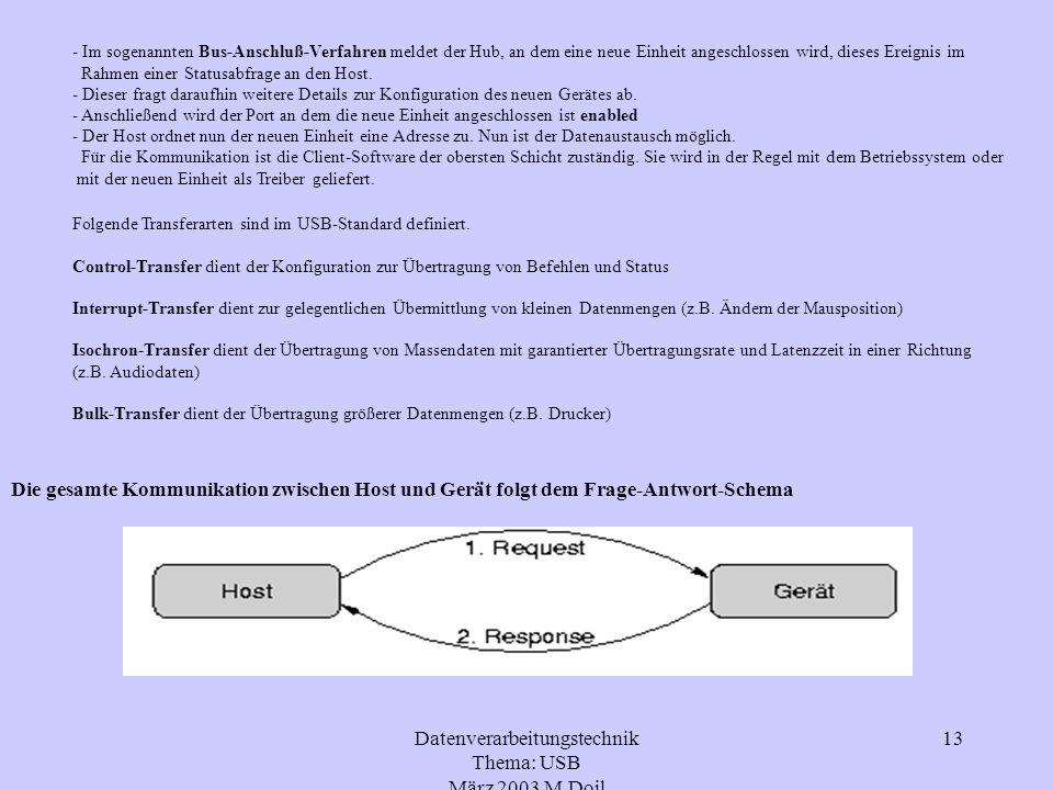 Datenverarbeitungstechnik Thema: USB März 2003 M.Doil 13 - Im sogenannten Bus-Anschluß-Verfahren meldet der Hub, an dem eine neue Einheit angeschlosse