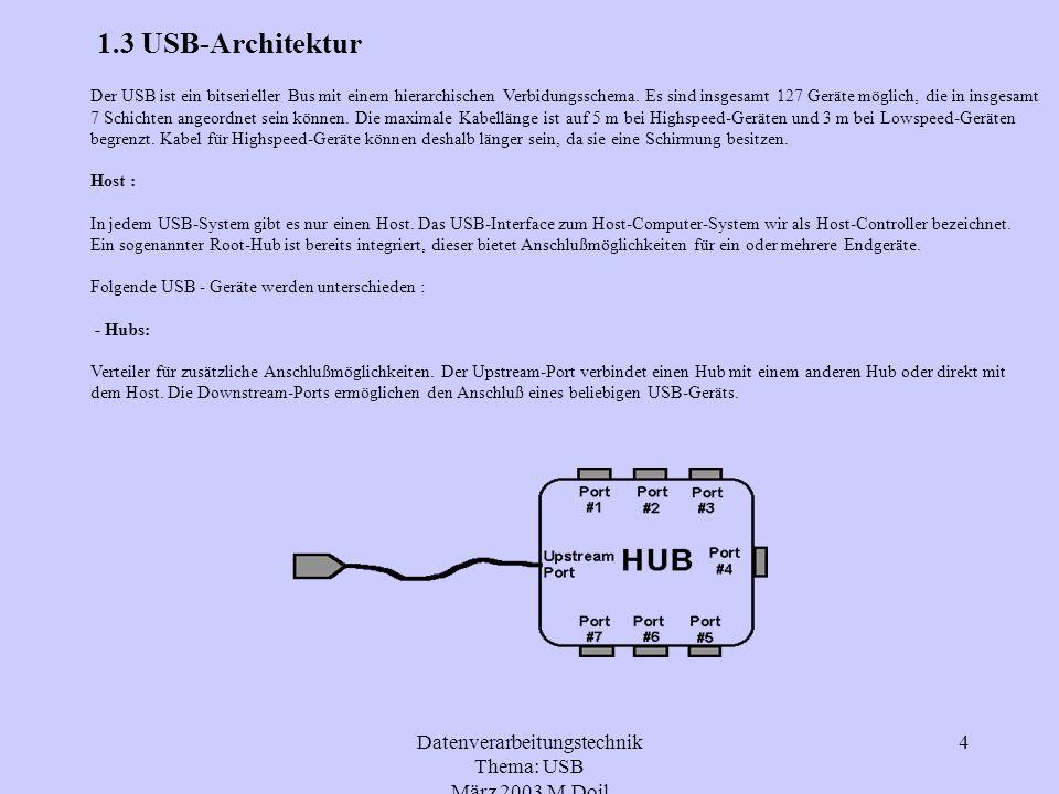 Datenverarbeitungstechnik Thema: USB März 2003 M.Doil 5 Die Downstream Ports eines Hubs können sich unter anderem in folgenden Zuständen befinden disabled Der Port leitet keiner Richtung irgendwelche Signale weiter.