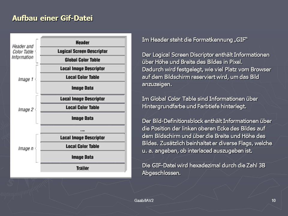 Gaab/IAV210 Aufbau einer Gif-Datei Im Header steht die Formatkennung GIF Der Logical Screen Discriptor enthält Informationen über Höhe und Breite des
