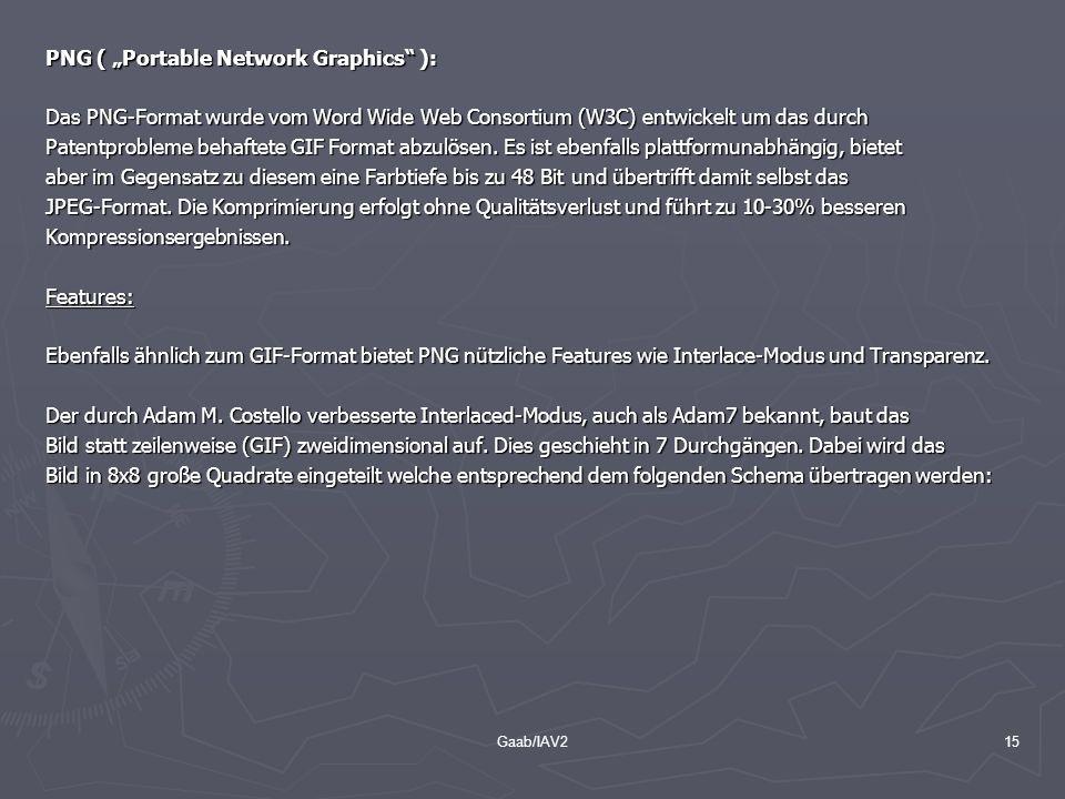 Gaab/IAV215 PNG ( Portable Network Graphics ): Das PNG-Format wurde vom Word Wide Web Consortium (W3C) entwickelt um das durch Patentprobleme behaftet
