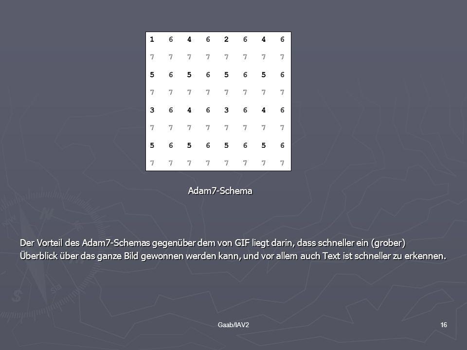 Gaab/IAV216 Adam7-Schema Adam7-Schema Der Vorteil des Adam7-Schemas gegenüber dem von GIF liegt darin, dass schneller ein (grober) Überblick über das