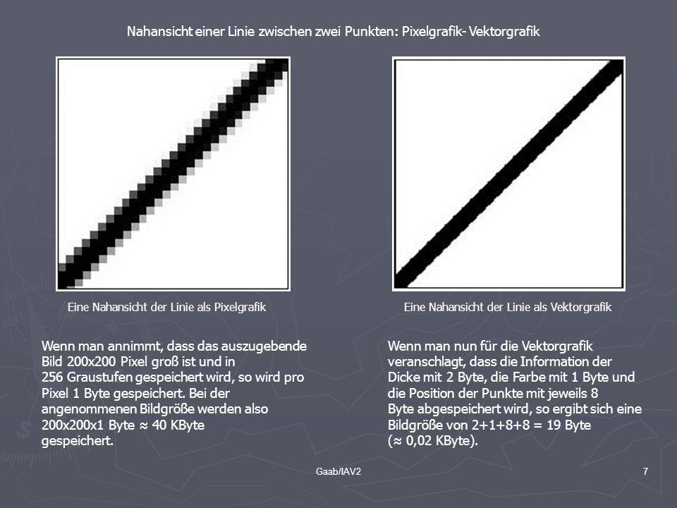 Gaab/IAV27 Eine Nahansicht der Linie als PixelgrafikEine Nahansicht der Linie als Vektorgrafik Nahansicht einer Linie zwischen zwei Punkten: Pixelgraf
