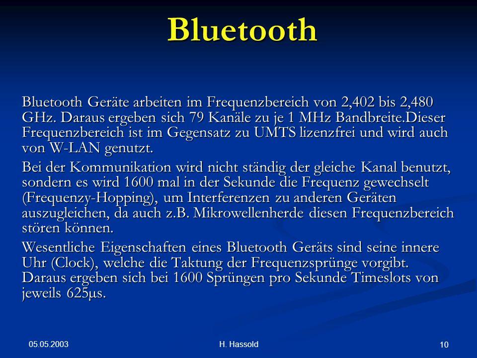 05.05.2003 H. Hassold 10 Bluetooth Bluetooth Geräte arbeiten im Frequenzbereich von 2,402 bis 2,480 GHz. Daraus ergeben sich 79 Kanäle zu je 1 MHz Ban