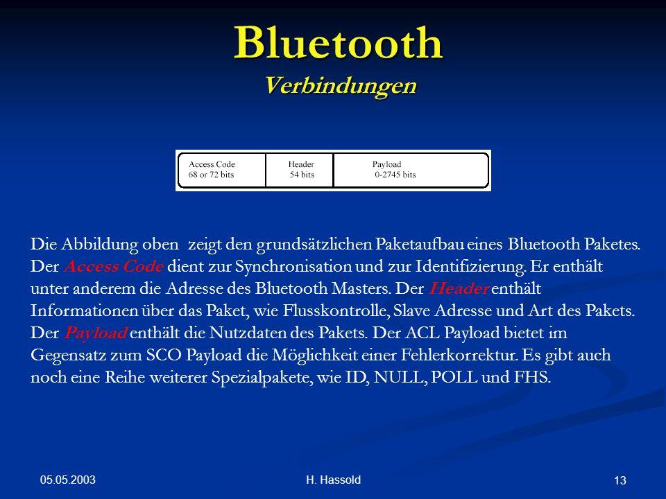 05.05.2003 H. Hassold 13 Bluetooth Verbindungen Die Abbildung oben zeigt den grundsätzlichen Paketaufbau eines Bluetooth Paketes. Der Access Code dien
