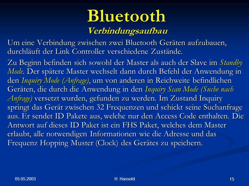 05.05.2003 H. Hassold 15 Bluetooth Verbindungsaufbau Um eine Verbindung zwischen zwei Bluetooth Geräten aufzubauen, durchläuft der Link Controller ver
