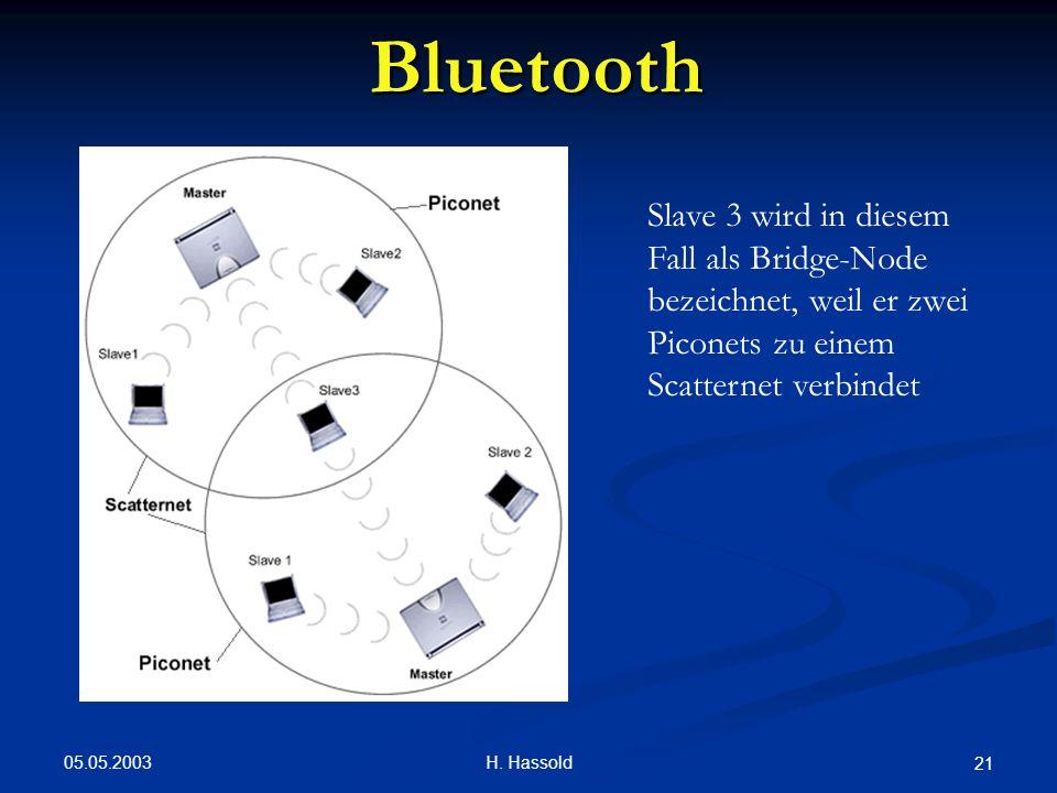 05.05.2003 H. Hassold 21 Bluetooth Slave 3 wird in diesem Fall als Bridge-Node bezeichnet, weil er zwei Piconets zu einem Scatternet verbindet