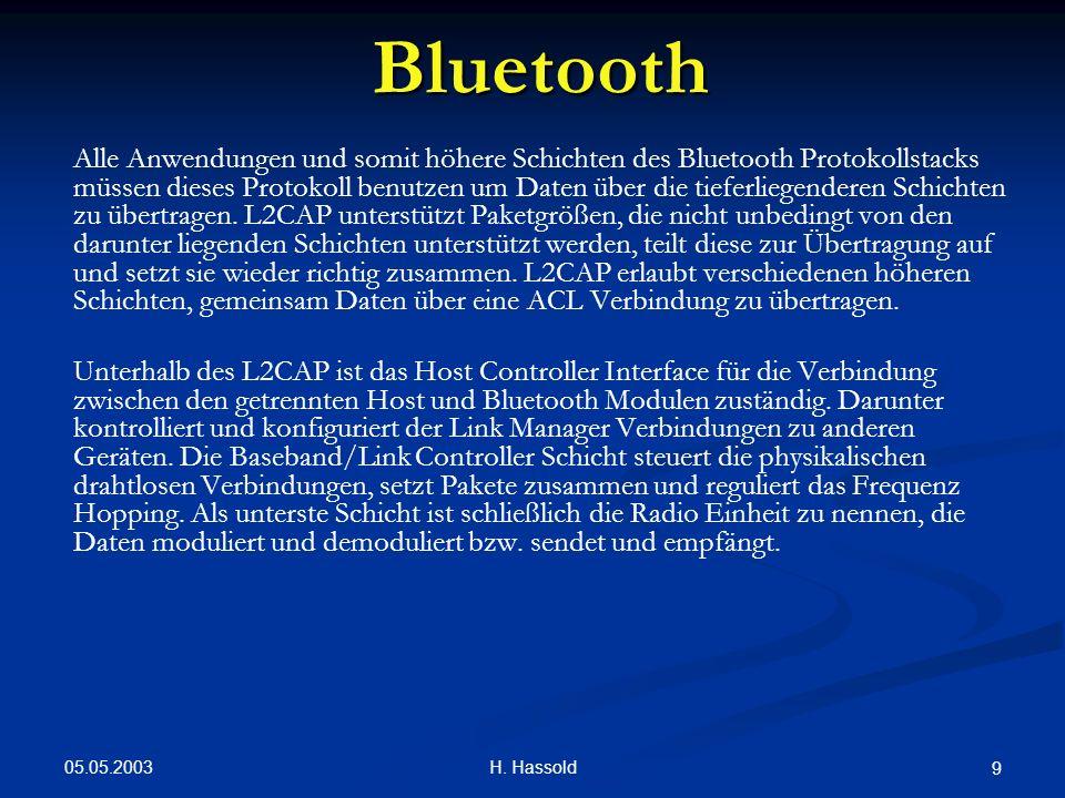 05.05.2003 H. Hassold 9 Bluetooth Alle Anwendungen und somit höhere Schichten des Bluetooth Protokollstacks müssen dieses Protokoll benutzen um Daten