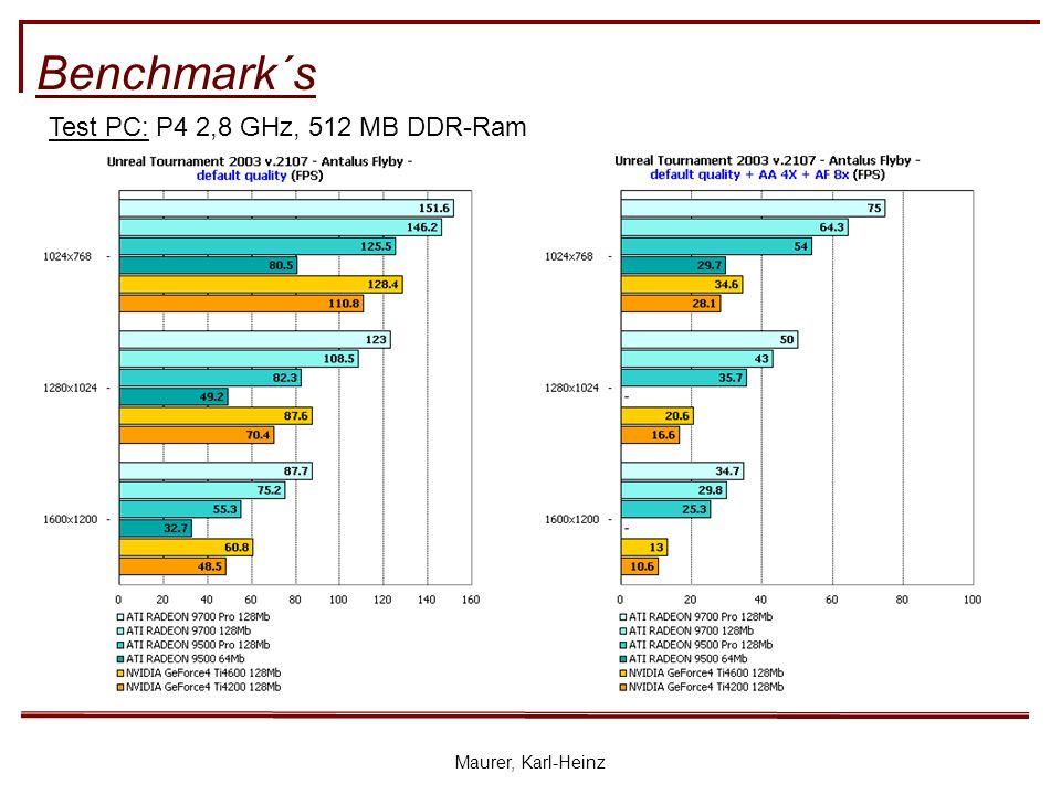 Maurer, Karl-Heinz Benchmark´s Test PC: P4 2,8 GHz, 512 MB DDR-Ram