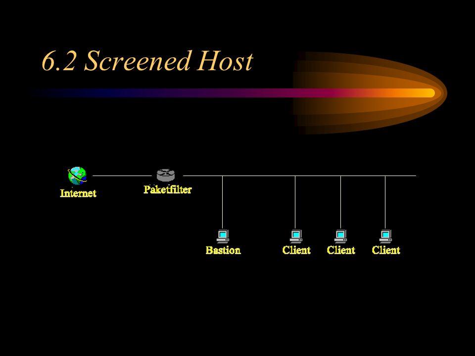 6.2 Screened Host