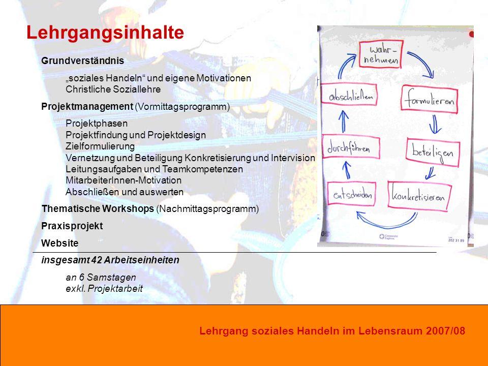 Lehrgang soziales Handeln im Lebensraum 2007/08 Thematische Workshops Armut: Mag.