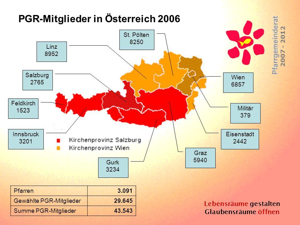 Lebensräume gestalten Glaubensräume öffnen 2007 - 2012 Das Jahr 2007 18.