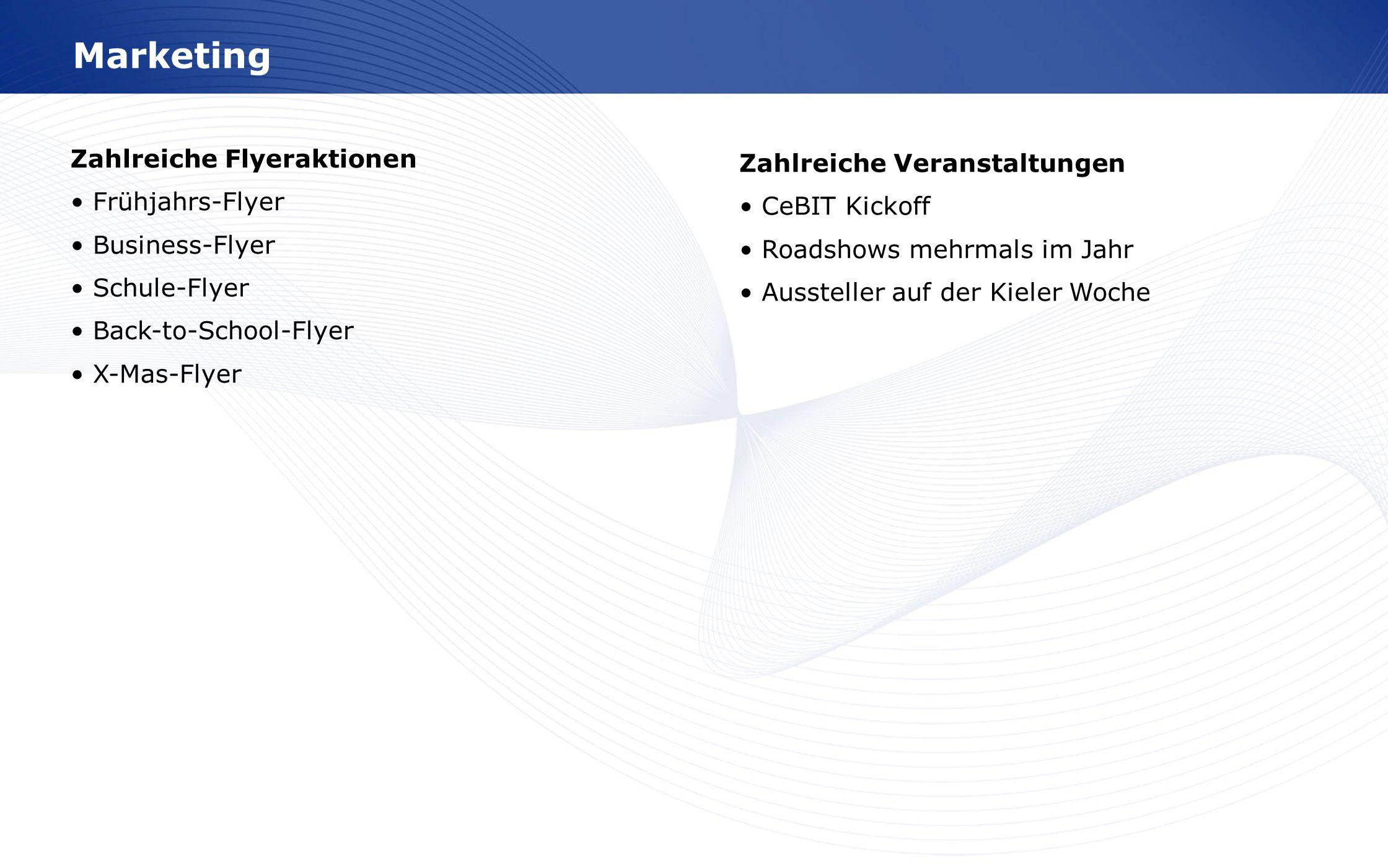 www.wortmann.de Marketing Zahlreiche Flyeraktionen Frühjahrs-Flyer Business-Flyer Schule-Flyer Back-to-School-Flyer X-Mas-Flyer Zahlreiche Veranstaltu