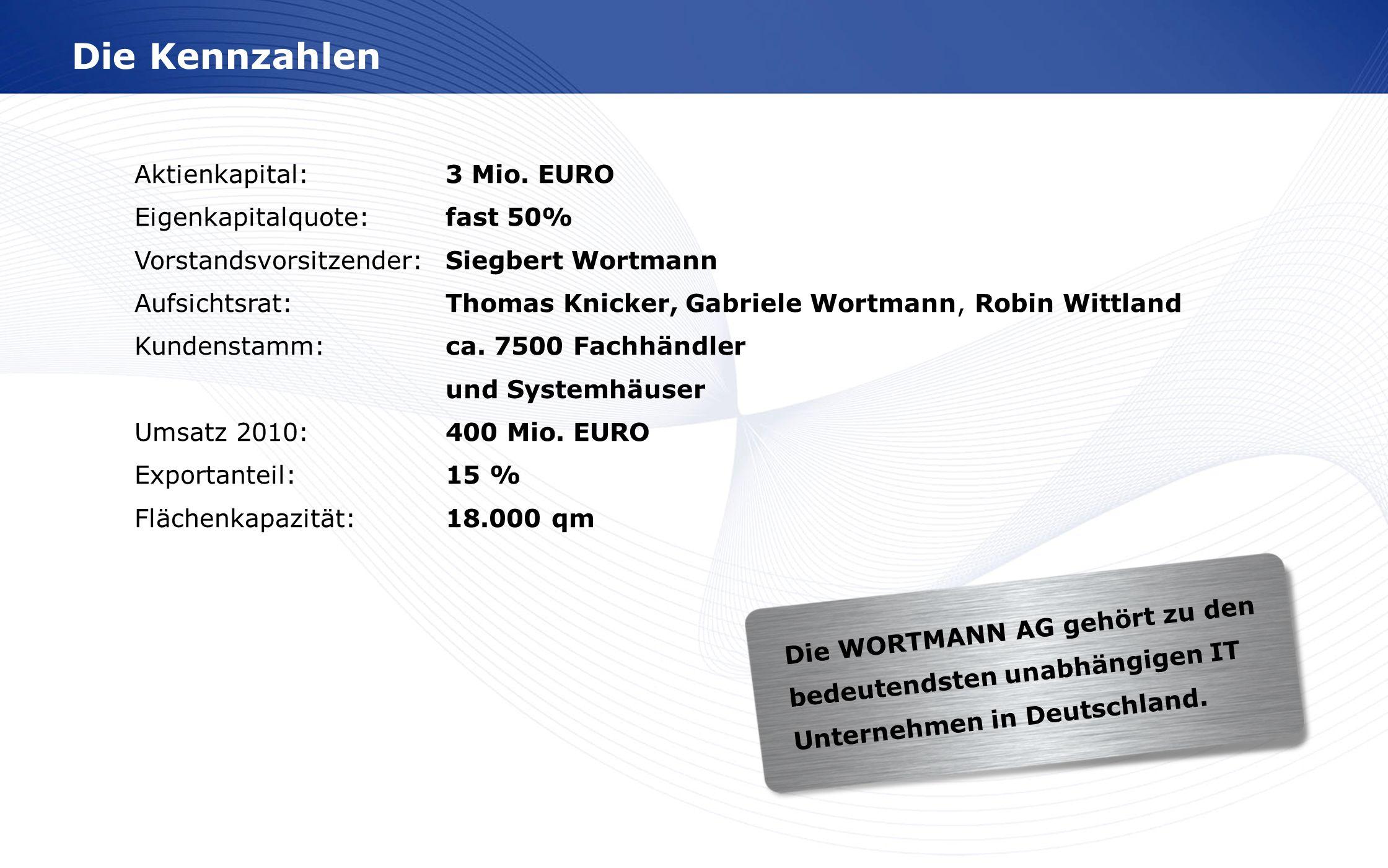 www.wortmann.de Aktienkapital:3 Mio. EURO Eigenkapitalquote:fast 50% Vorstandsvorsitzender:Siegbert Wortmann Aufsichtsrat:Thomas Knicker, Gabriele Wor