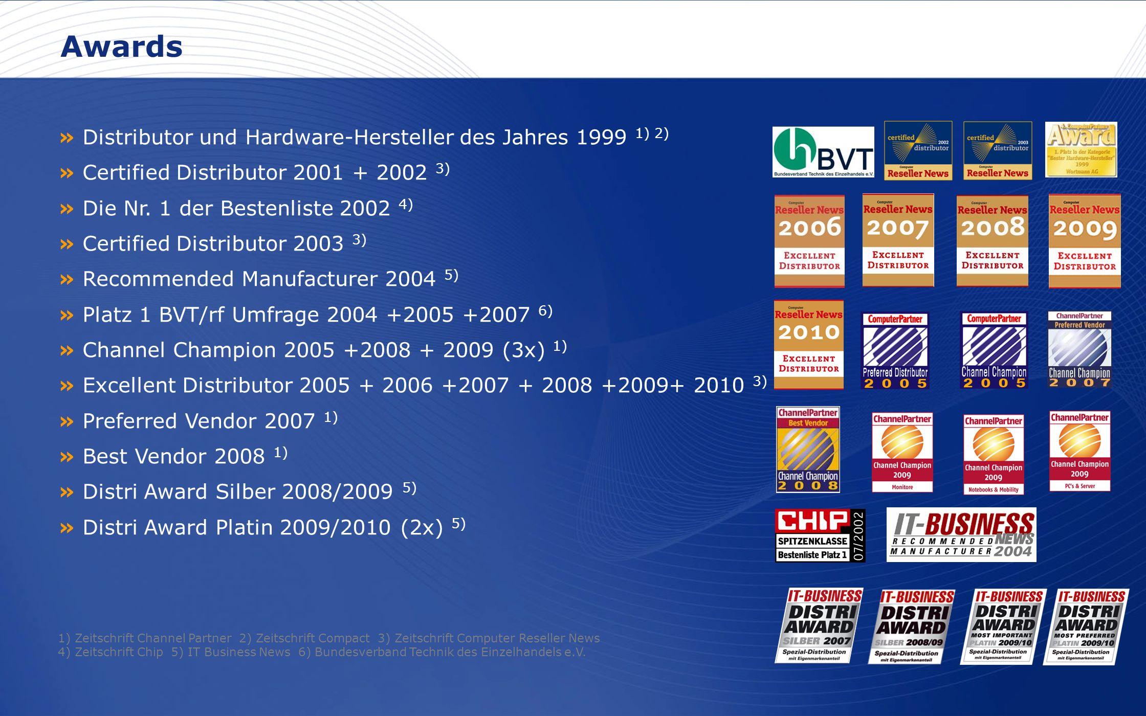 www.wortmann.de » Distributor und Hardware-Hersteller des Jahres 1999 1) 2) » Certified Distributor 2001 + 2002 3) » Die Nr. 1 der Bestenliste 2002 4)