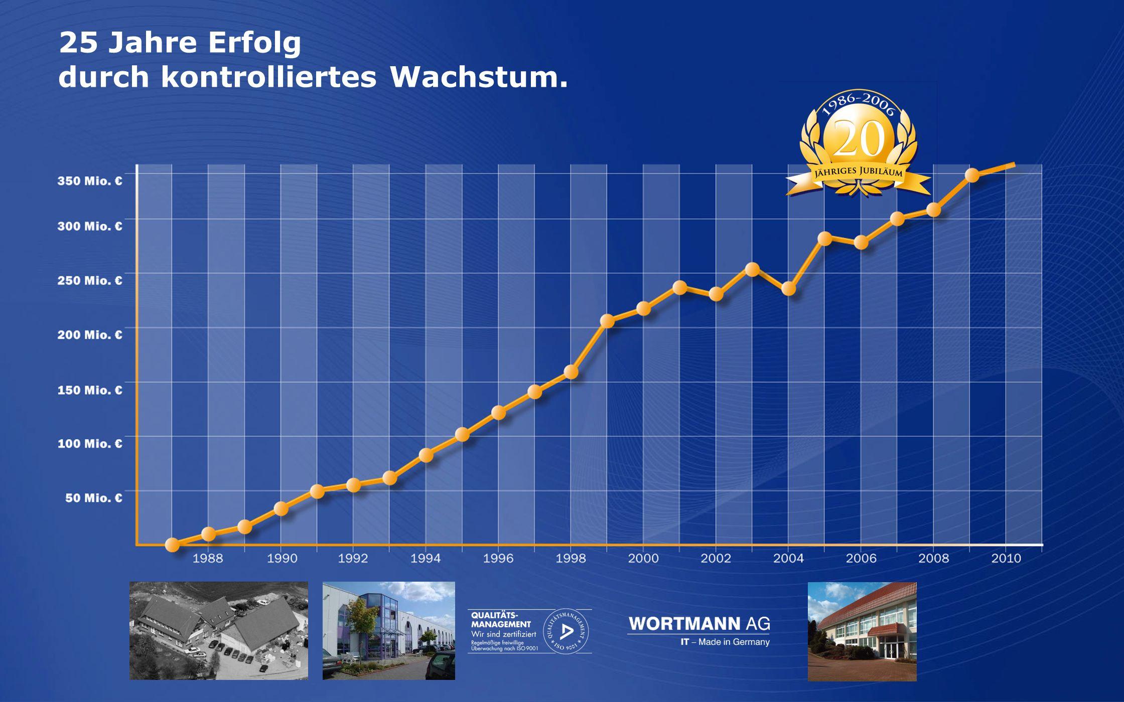 www.wortmann.de 25 Jahre Erfolg durch kontrolliertes Wachstum.