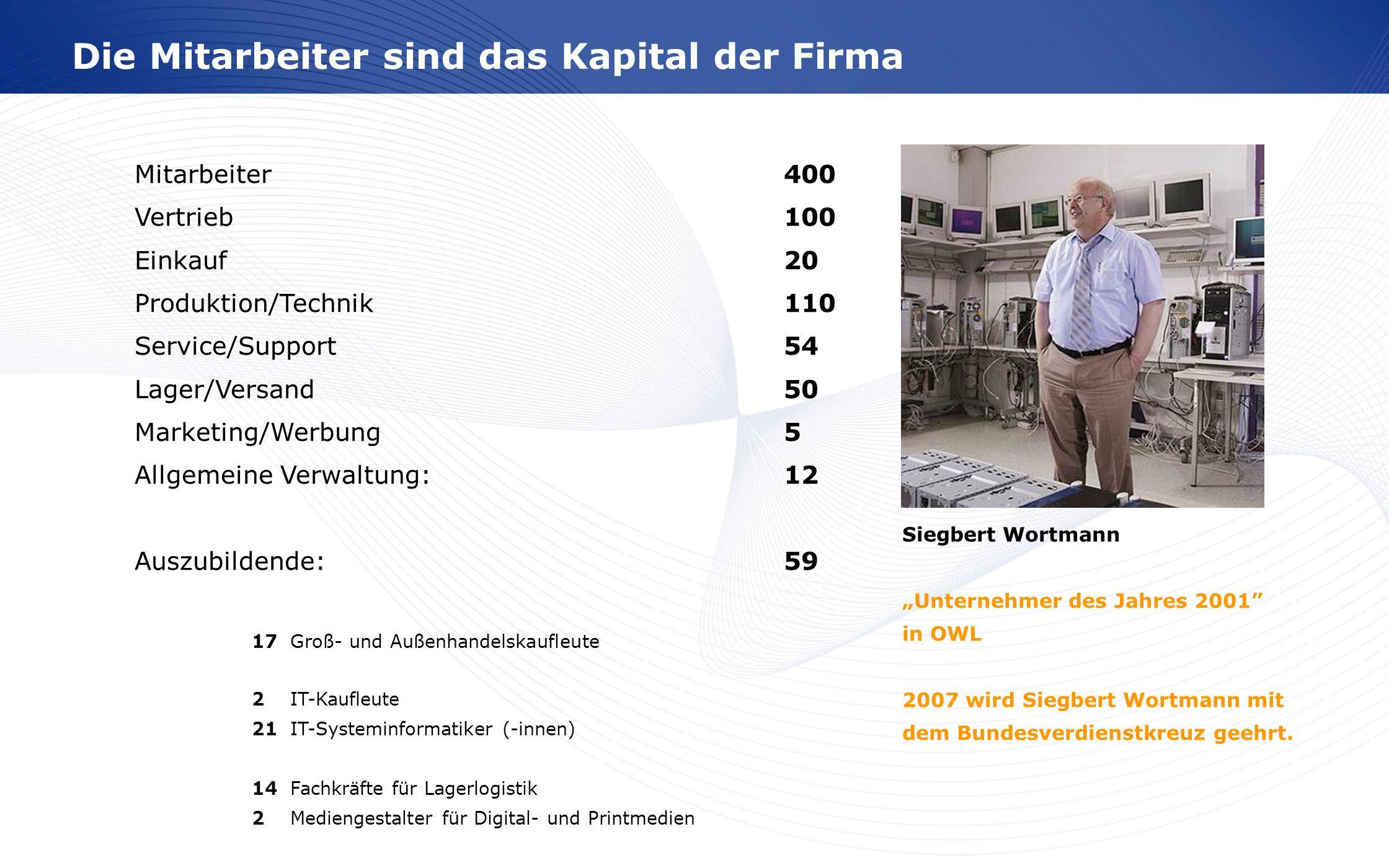 www.wortmann.de Mitarbeiter 400 Vertrieb 100 Einkauf 20 Produktion/Technik 110 Service/Support 54 Lager/Versand 50 Marketing/Werbung 5 Allgemeine Verw