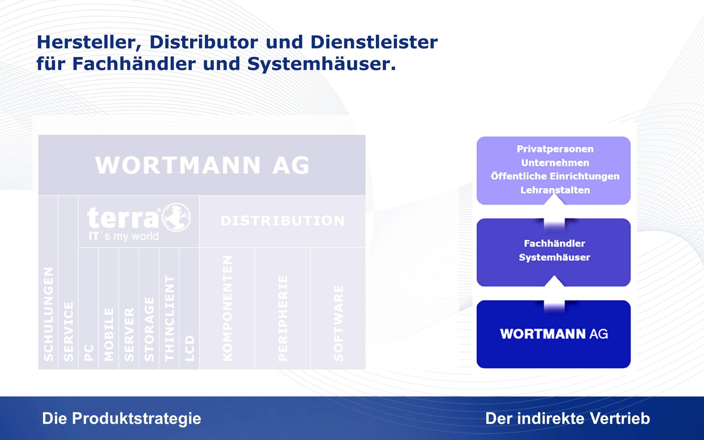 www.wortmann.de Die ProduktstrategieDer indirekte Vertrieb Hersteller, Distributor und Dienstleister für Fachhändler und Systemhäuser.