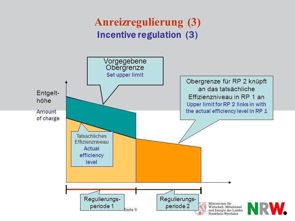 Seite 9 Anreizregulierung (3) Incentive regulation (3) Vorgegebene Obergrenze Set upper limit Regulierungs- periode 1 Regulierungs- periode 2 Tatsächl