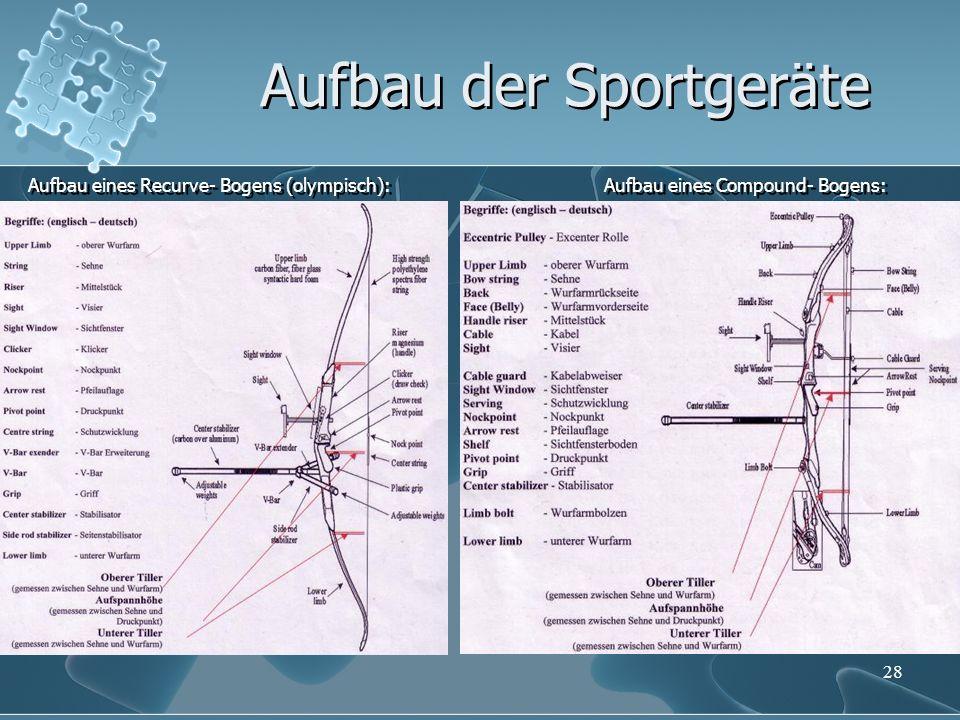 28 Aufbau der Sportgeräte Aufbau eines Recurve- Bogens (olympisch):Aufbau eines Compound- Bogens: