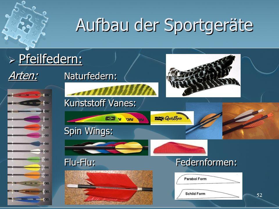 Pfeilfedern: Arten: Naturfedern: Kunststoff Vanes: Spin Wings: Flu-Flu:Federnformen: Pfeilfedern: Arten: Naturfedern: Kunststoff Vanes: Spin Wings: Fl
