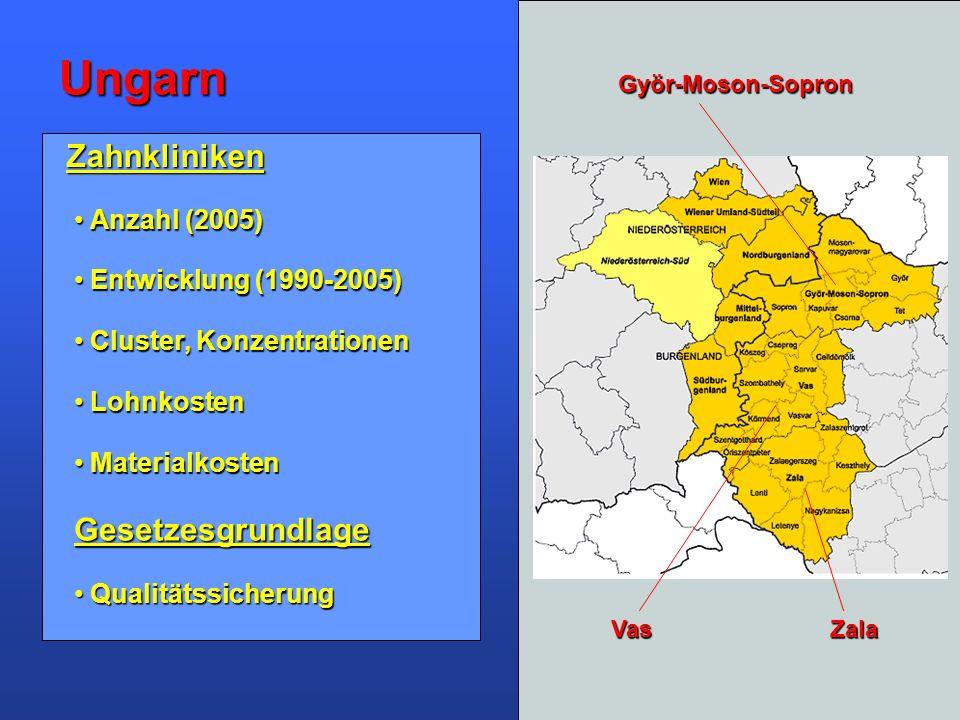 VasZala Györ-Moson-Sopron Ungarn Anzahl (2005) Anzahl (2005) Entwicklung (1990-2005) Entwicklung (1990-2005) Cluster, Konzentrationen Cluster, Konzent