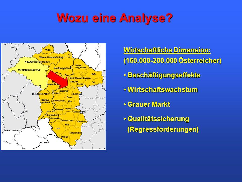 Wirtschaftliche Dimension: (160.000-200.000 Österreicher) Beschäftigungseffekte Beschäftigungseffekte Wirtschaftswachstum Wirtschaftswachstum Grauer M