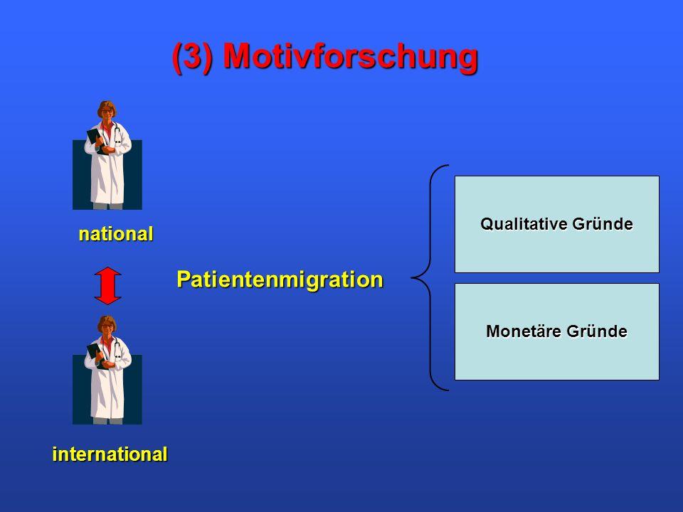 (3) Motivforschung Monetäre Gründe Qualitative Gründe Patientenmigration national international