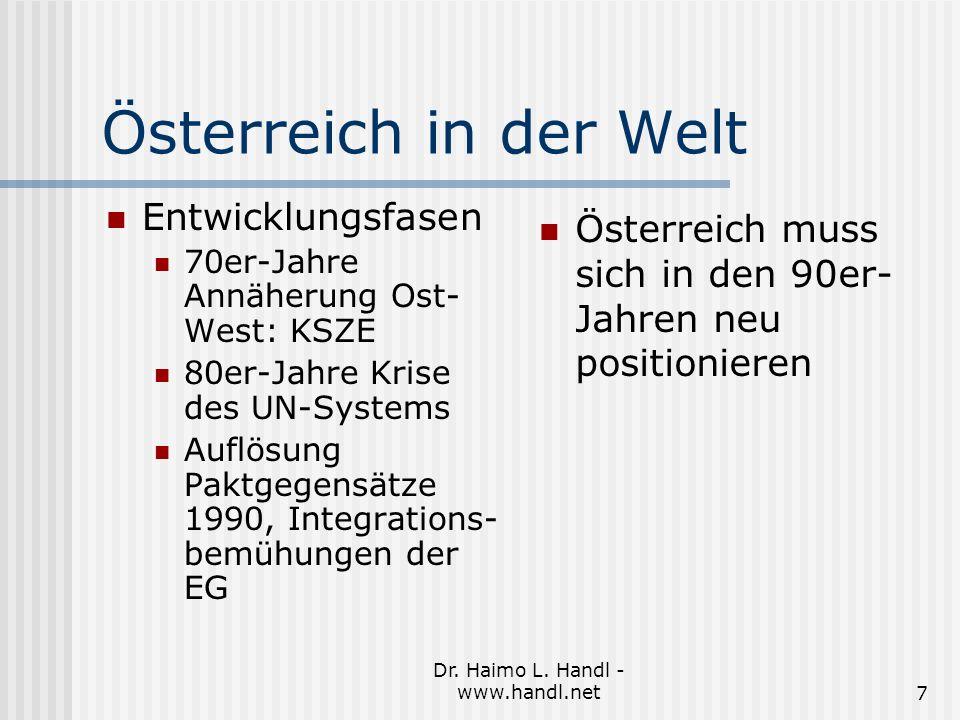 Dr.Haimo L. Handl - www.handl.net8 Österreich in der Welt Kleinstaaten in der multilat.