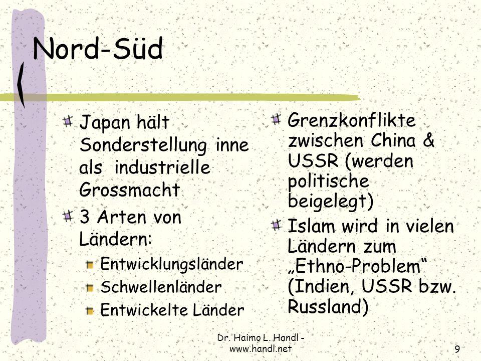 Dr. Haimo L. Handl - www.handl.net9 Nord-Süd Japan hält Sonderstellung inne als industrielle Grossmacht 3 Arten von Ländern: Entwicklungsländer Schwel