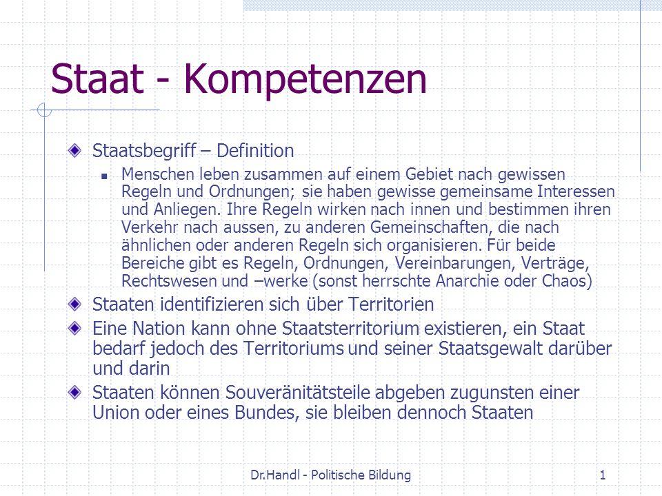 Dr.Handl - Politische Bildung2 Staat - Kompetenzen Österreich gab mit seinem EU-Beitritt gewisse Souveränitätsbereiche auf, um als Unionsmitglied andere Vorteile zu nutzen Deshalb kam zu den drei traditionellen politischen Ebenen eine vierte hinzu der Unterteilung politischer Georgrafie: EU – Bund – Land – Gemeinde (Gebietskörperschaften) Die Bundesländer sind Teilstaaten des Bundesstaates Österreich; Bund und Länder haben Gesetzgebungsrecht, die Gemeinden nicht; diesen steht aber ein eigener Wirkungsbereich zu Durch den EU-Beitritt hat sich die Kompetenzverteilung zwischen Bund und Ländern noch weiter verkompliziert