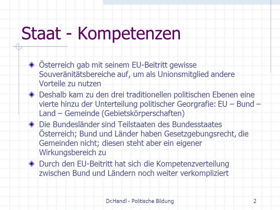 Dr.Handl - Politische Bildung2 Staat - Kompetenzen Österreich gab mit seinem EU-Beitritt gewisse Souveränitätsbereiche auf, um als Unionsmitglied ande