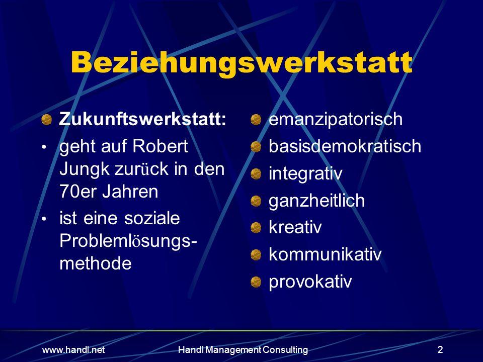 www.handl.netHandl Management Consulting2 Beziehungswerkstatt Zukunftswerkstatt: geht auf Robert Jungk zur ü ck in den 70er Jahren ist eine soziale Probleml ö sungs- methode emanzipatorisch basisdemokratisch integrativ ganzheitlich kreativ kommunikativ provokativ