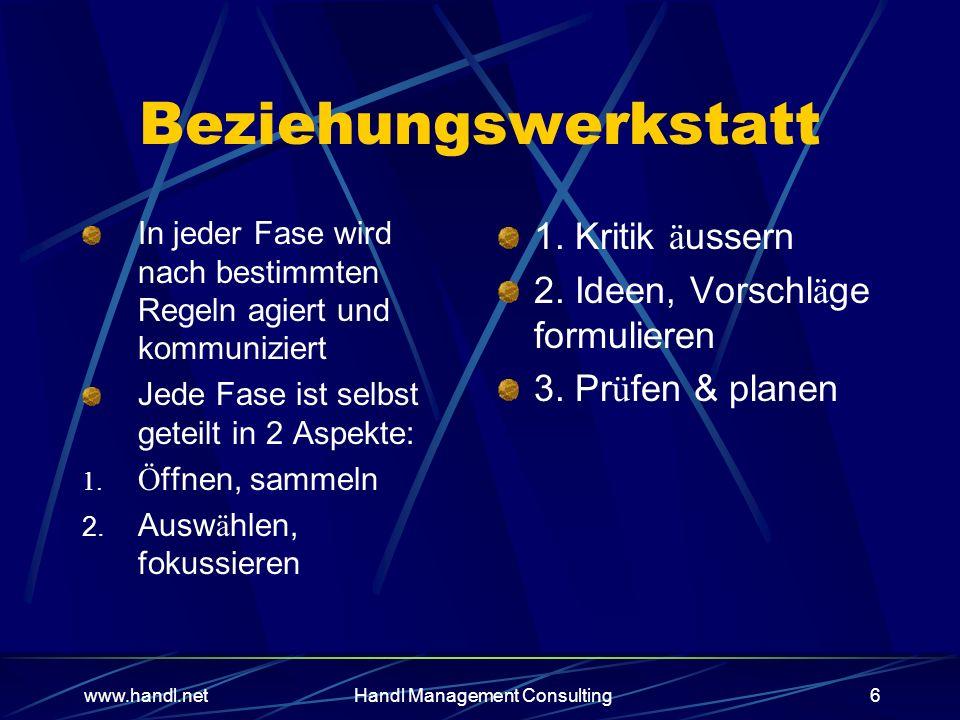 www.handl.netHandl Management Consulting6 Beziehungswerkstatt In jeder Fase wird nach bestimmten Regeln agiert und kommuniziert Jede Fase ist selbst geteilt in 2 Aspekte: 1.