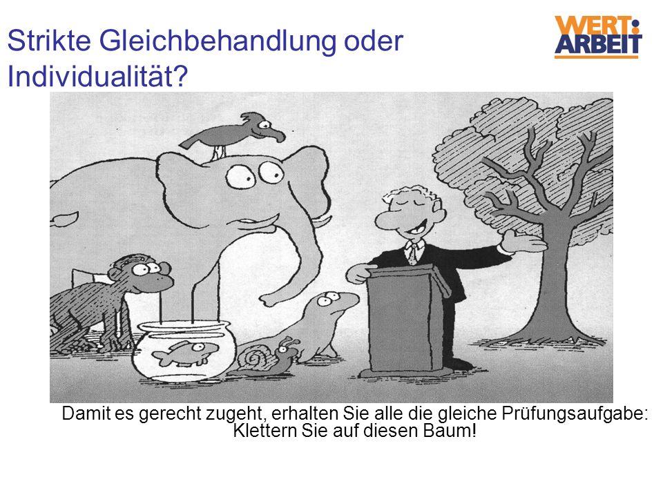 Strikte Gleichbehandlung oder Individualität? 15 Damit es gerecht zugeht, erhalten Sie alle die gleiche Prüfungsaufgabe: Klettern Sie auf diesen Baum!